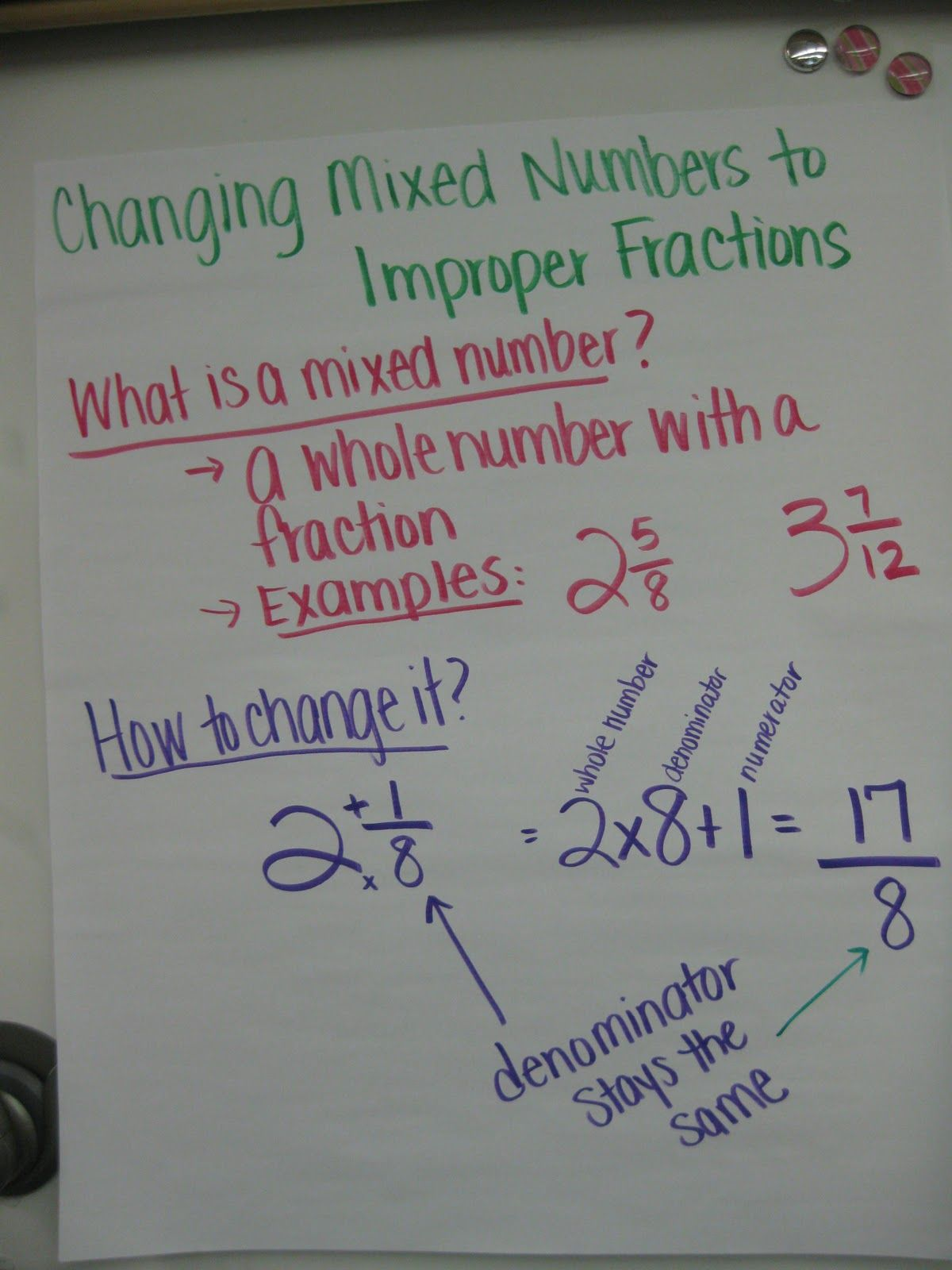 Changing Mixed Numbers To Improper Fractions Fabulous