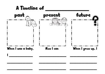 FREE past, present, future writing activity. I just LOVE