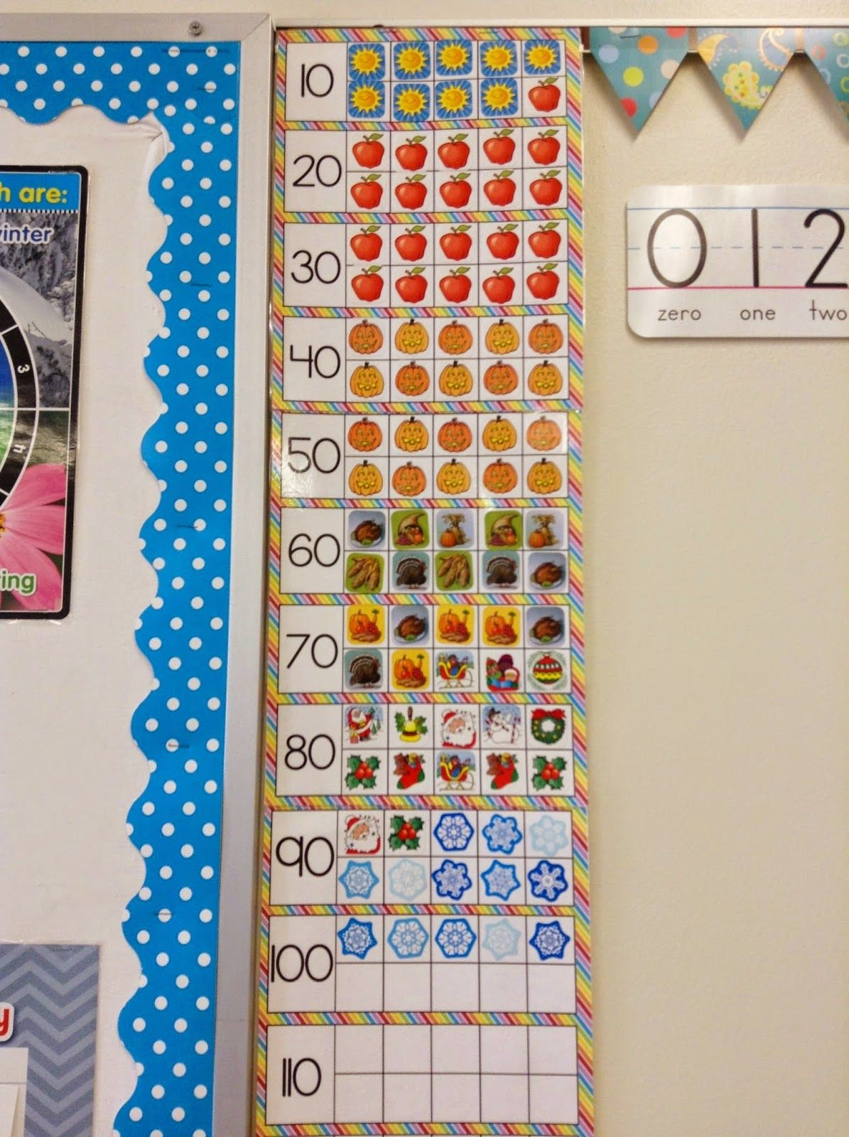 Start Ten Frames At Beginning Of Year Add A Sticker For Each Day You Re In School