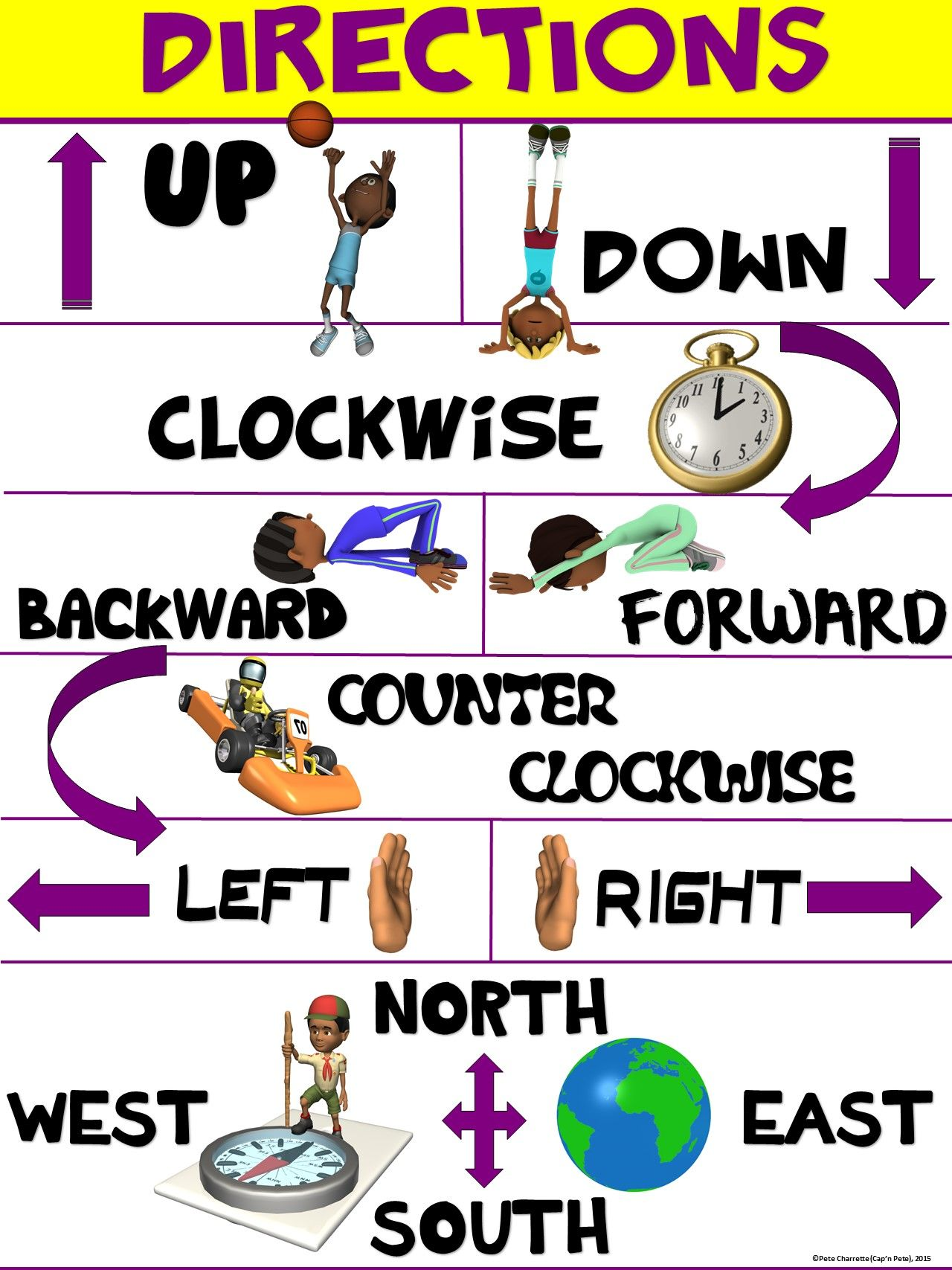 Pe Poster Directions