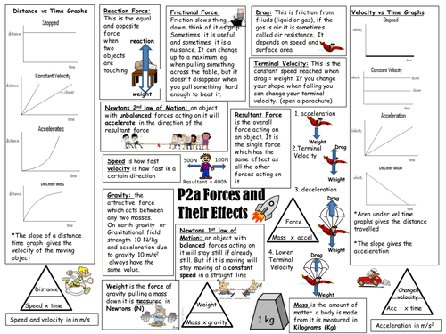 All Worksheets » Aqa Gcse Science Student Worksheets