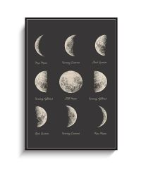 Moon Phases Poster - PRINTABLE FILE. Astronomy Lunar Art ...