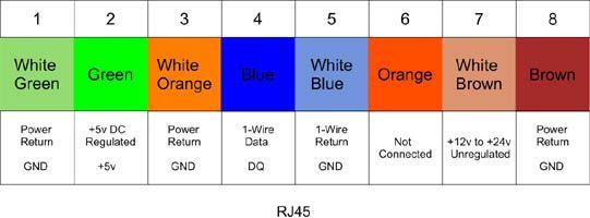 Rj45 Wiring Diagram Cat5e: Cat5e Diagram Wiring Cat 5 Wiring Diagram Wall Jack Wiring ,Design