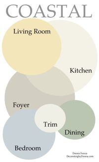 I design a lot of coastal color palettes for my clients ...