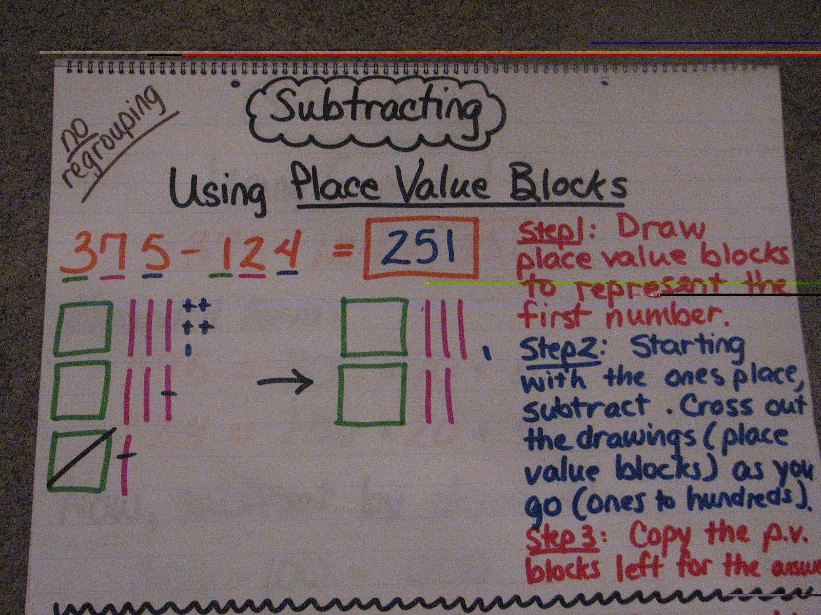 Subtracting Using Place Value Blocks Without Regrouping 3rd Grade G Vine We Do It With