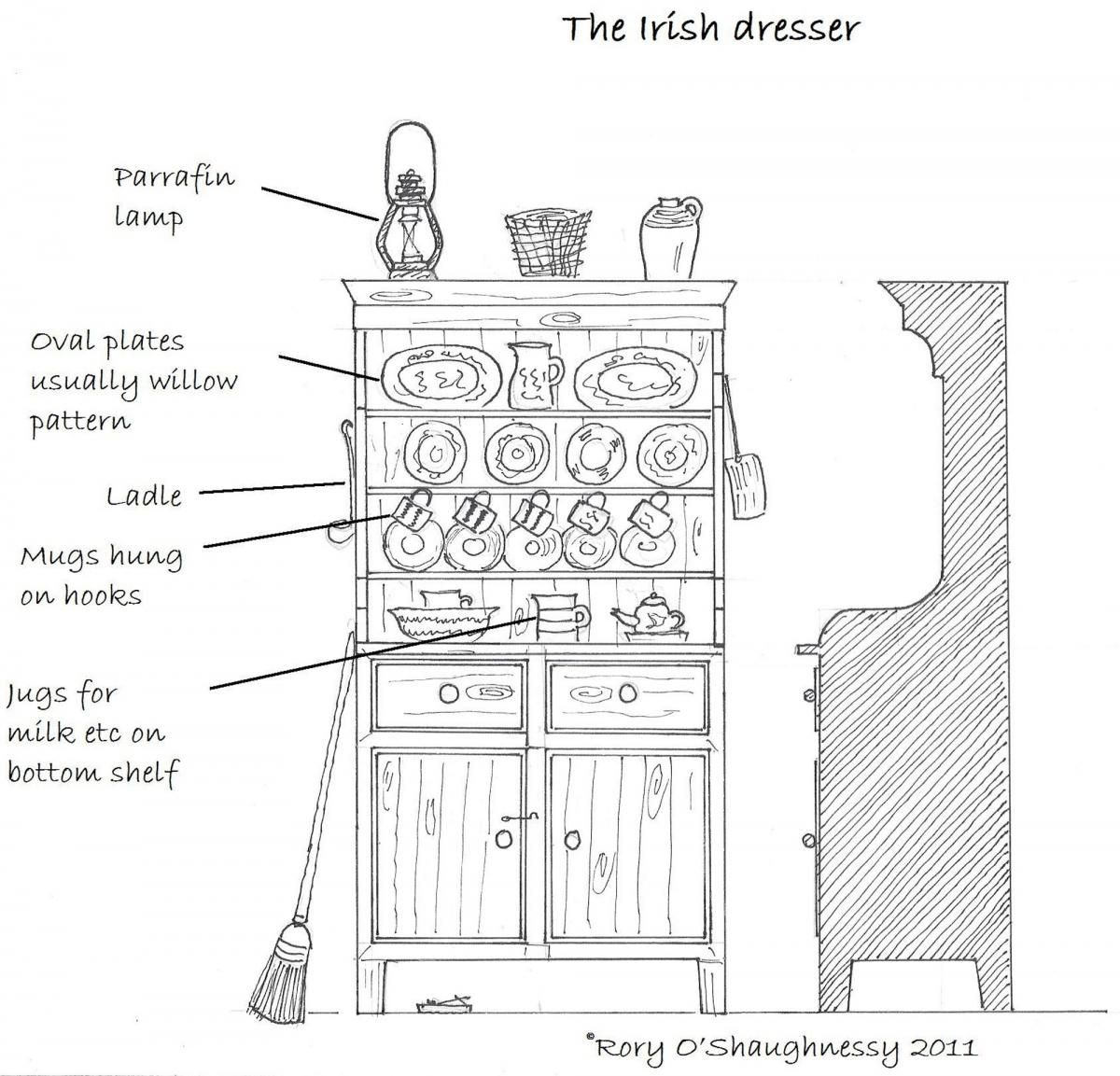 Traditional Irish Kitchen Dressers ~ BestDressers 2017