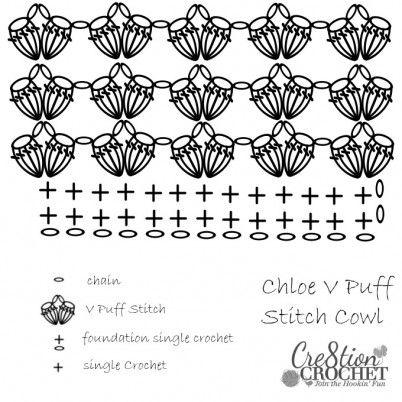 Chloe V Puff Stitch Cowl Free Crochet Pattern