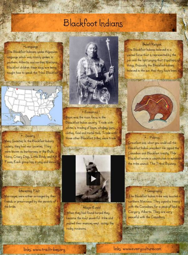 Blackfoot Tribe Fun Facts - Year of Clean Water