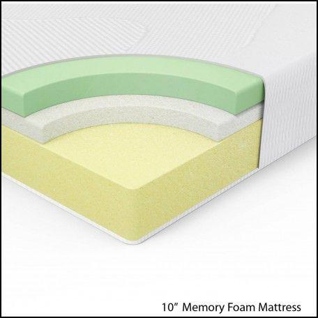 Mattress Tempurpedic Depth Foam Mattressed Sheetsmattressesmemory