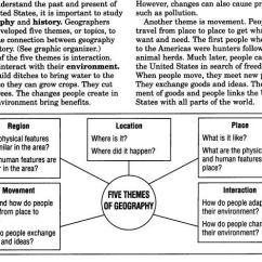 Hr Diagram Worksheet Middle School Raymarine Wiring Diagrams Printables. 5 Themes Of Geography Worksheets. Lemonlilyfestival Worksheets Printables