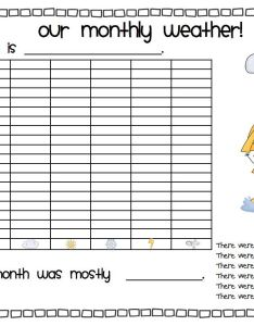 Free weather and temperature bar graphs also education pinterest rh