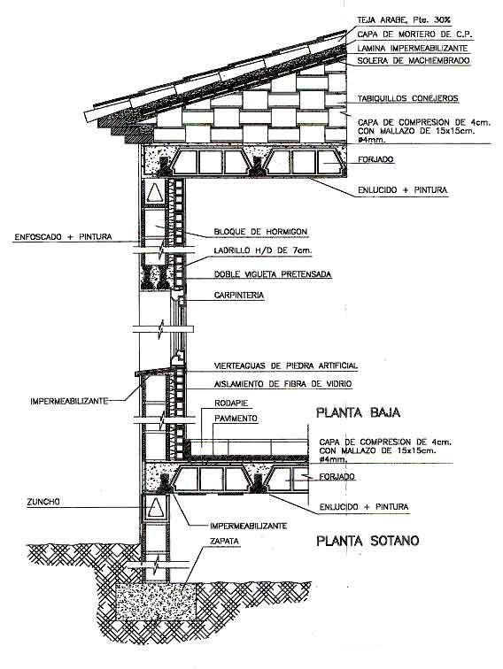 diagram design a constructive theory