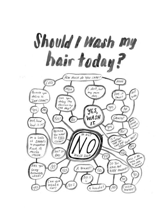 Should I Wash My Hair Today Flowchart by ChipperThings on