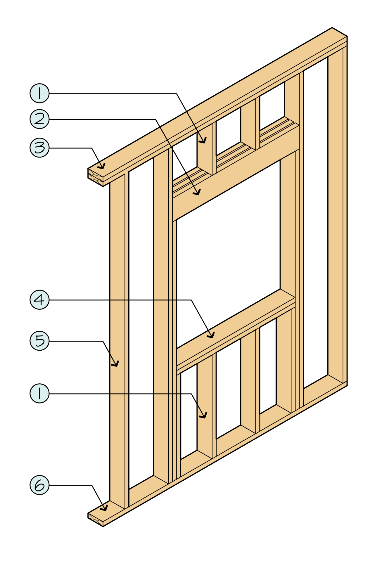 A Typical Wall Section In Platform Framing 1 Cripple 2