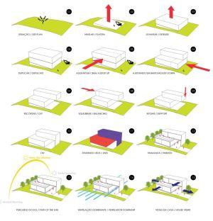 Architecture Concept Diagram on Pinterest