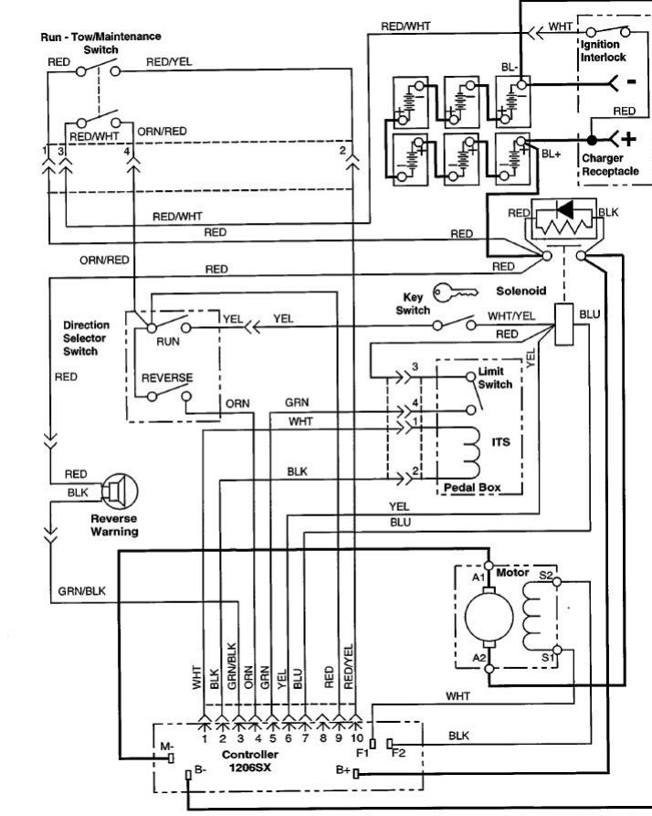 Stealth Golf Cart Wiring Diagram Basic Ezgo Electric Golf Cart Wiring And Manuals Cart