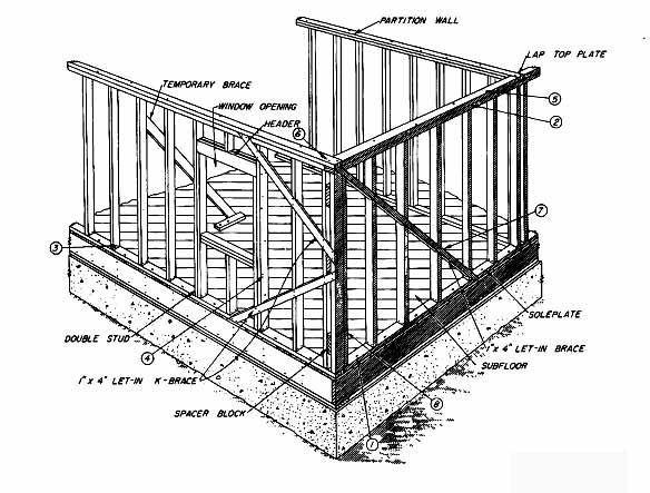 basic wall framing diagram