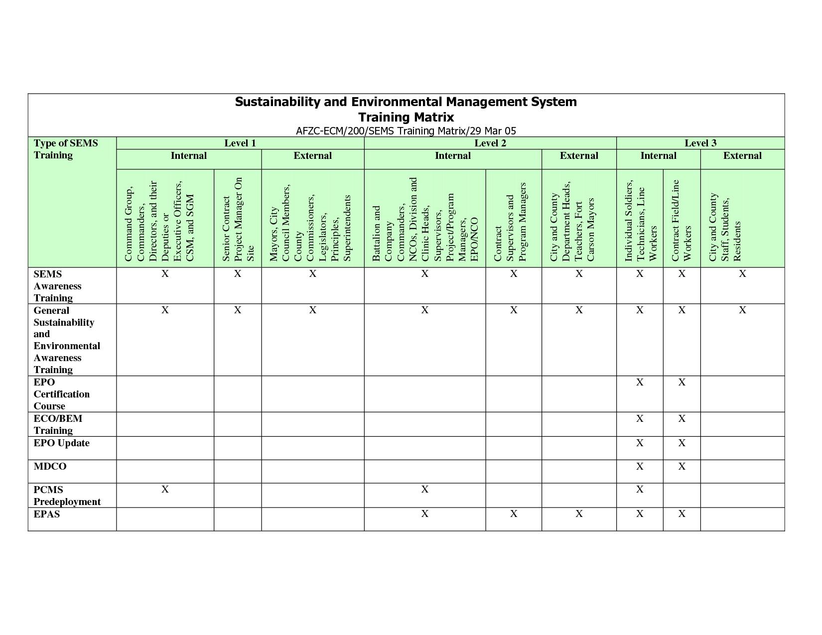 Employee Training Matrix Template Success