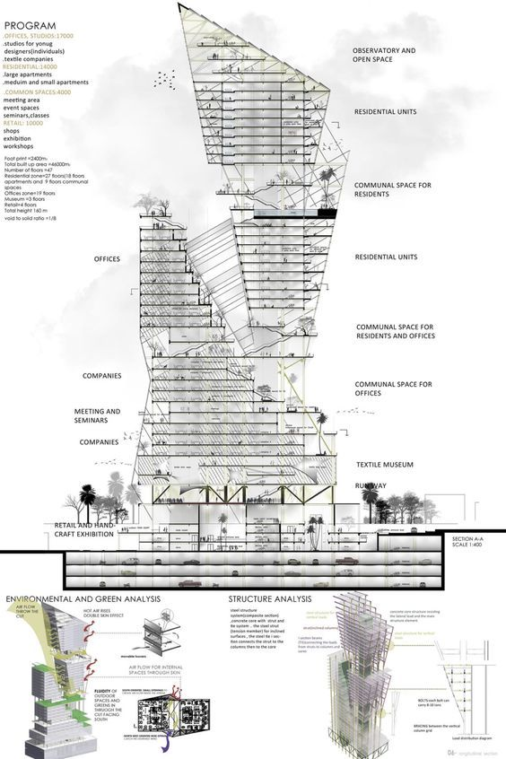 Electrical Drawing Of High Rise Building