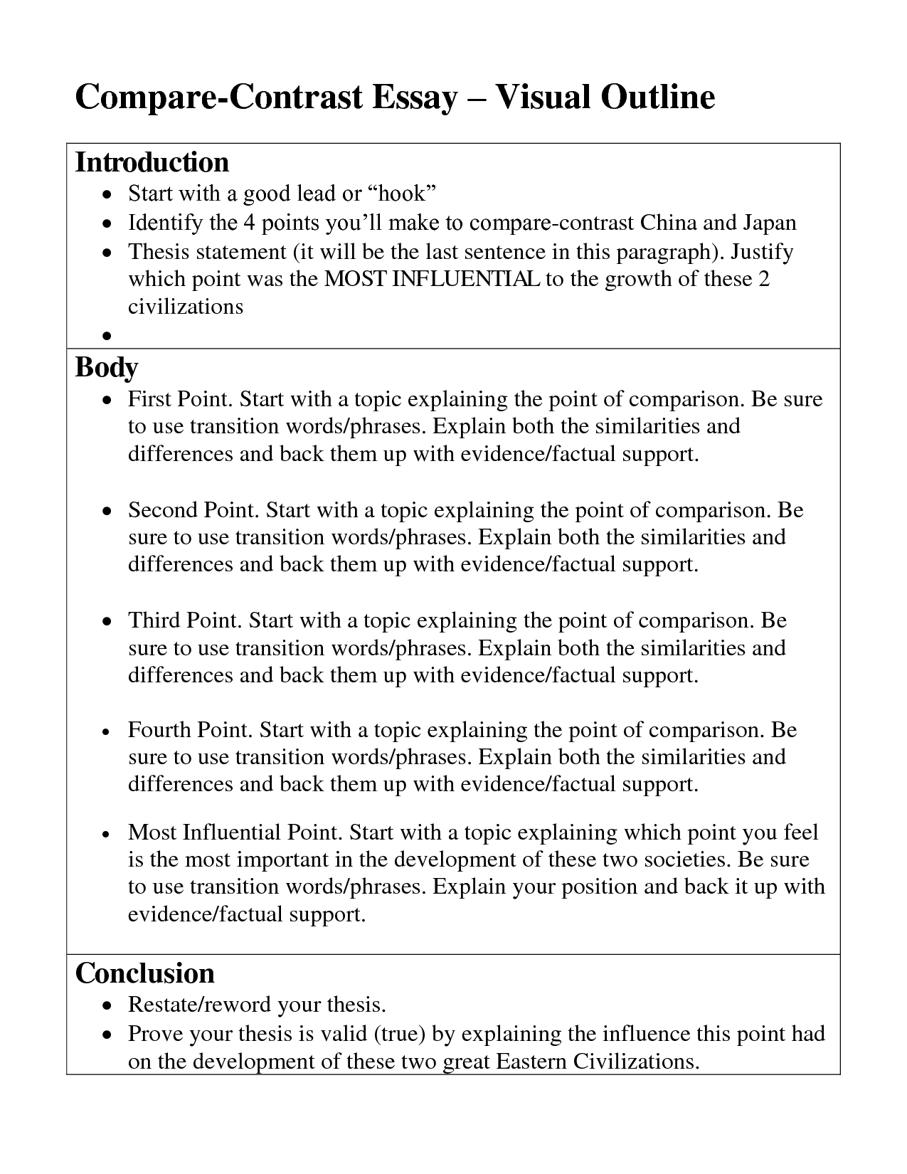 Research Essay Proposal Template How To Write Essay Outline Template