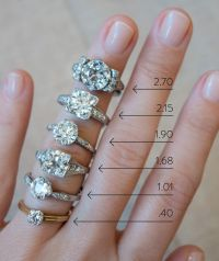 Our guide to actual diamond carat sizes on a hand ...