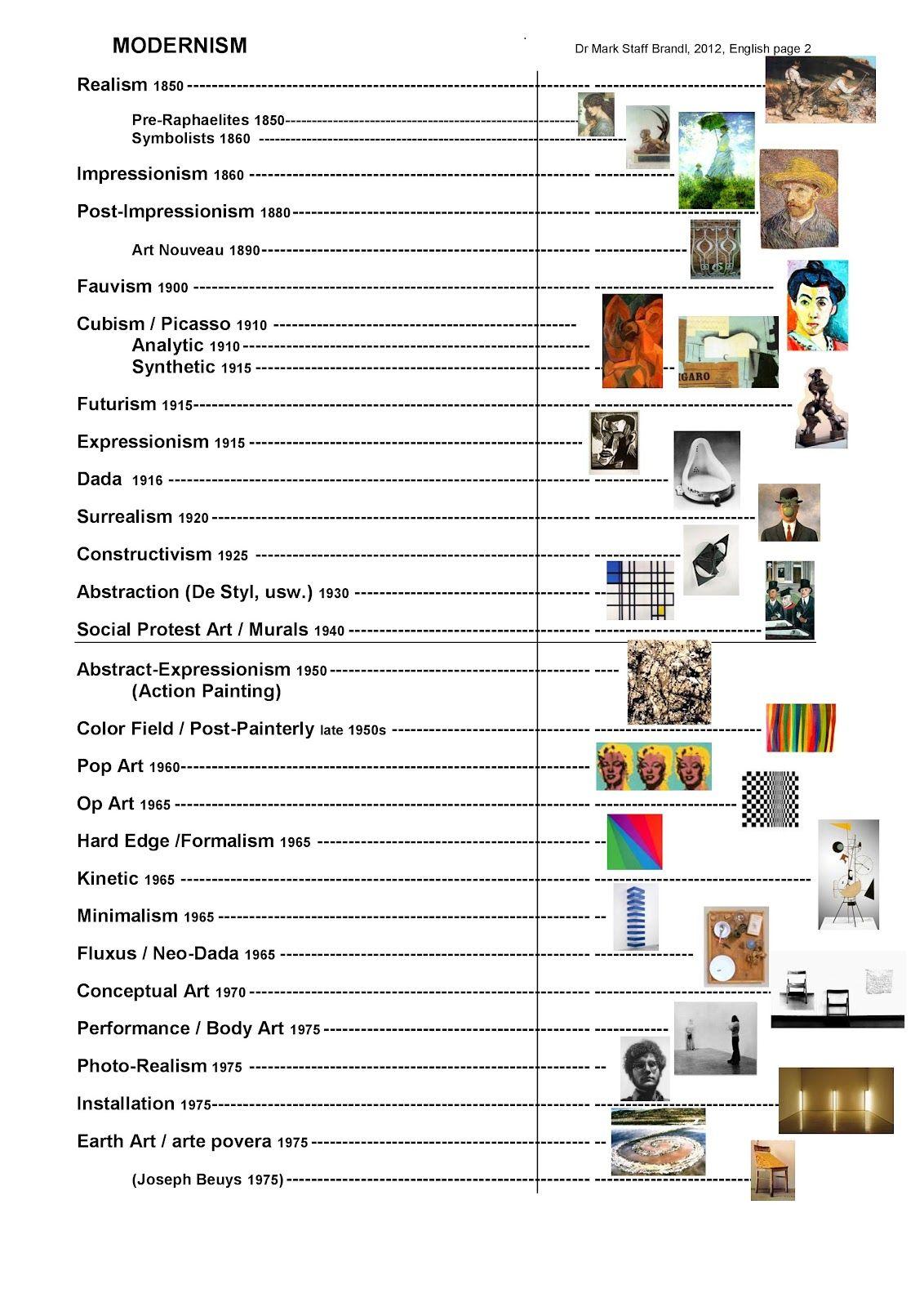 Brandl Art History Timeline New 12 Page 002 1 132 1 600 Pixels