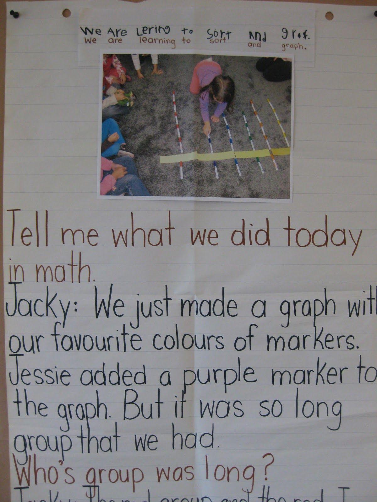 British Columbia Kindergarten Language Arts C4