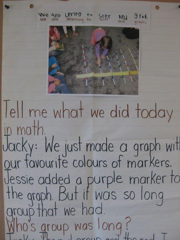 British Columbia Kindergarten Language Arts C4 - Shared
