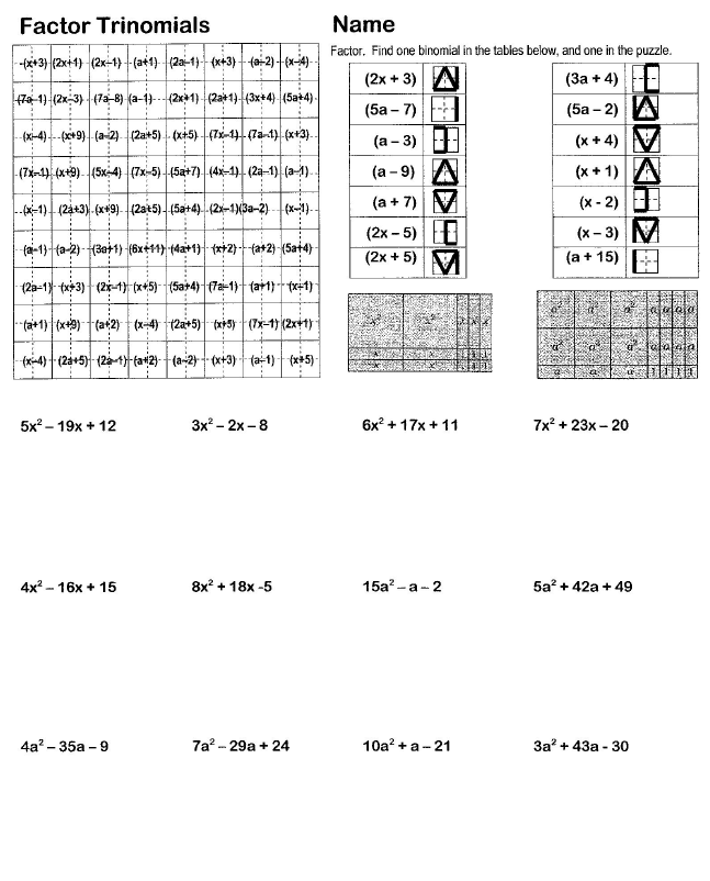 Printables. Factoring Trinomials Worksheet Answers. Mywcct