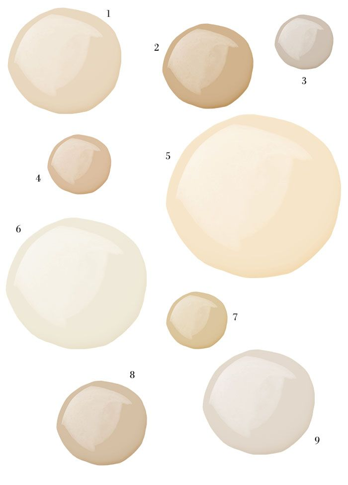 PAINT PERFECT NEUTRALS What Makes Neutrals So Nice? Versatility