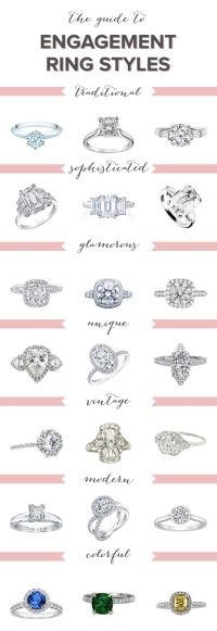 Engagement Ring Styles on Pinterest | Engagement Ring Gold ...