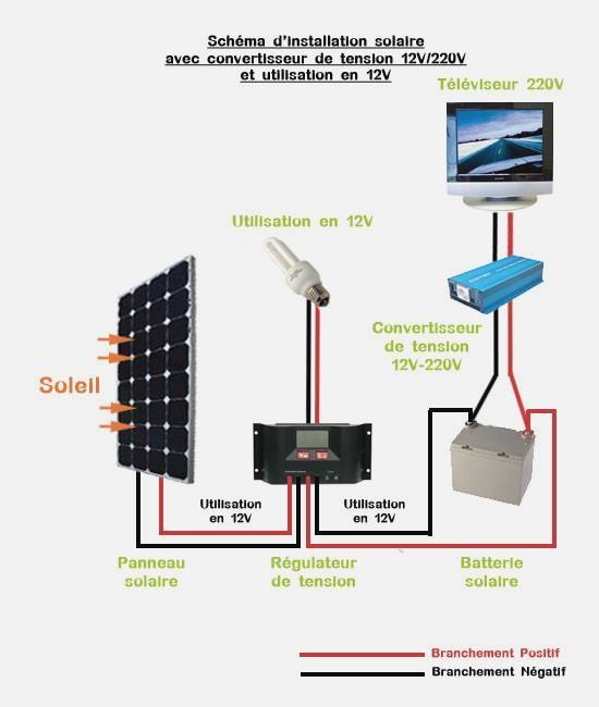 3000w Inverter Wiring Diagram Sch 233 Ma De Montage D Un Panneau Solaire Sch 233 Matique De
