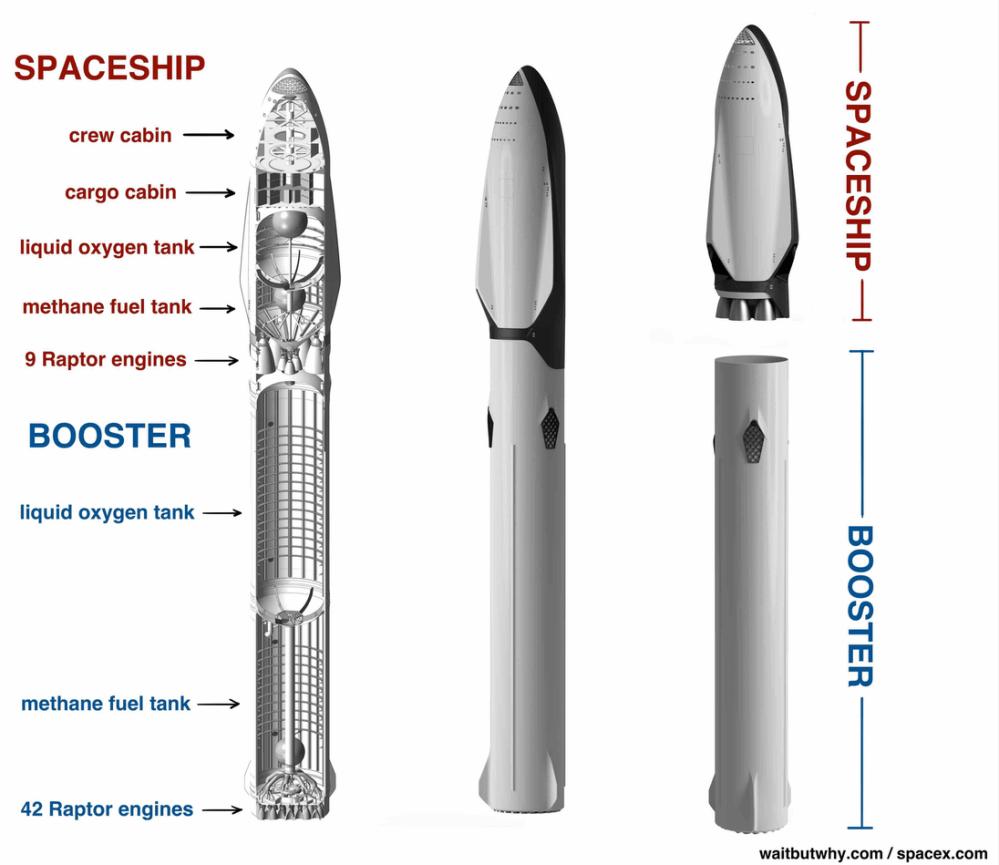 medium resolution of mars rocket diagram