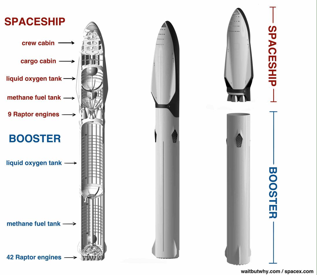 hight resolution of mars rocket diagram