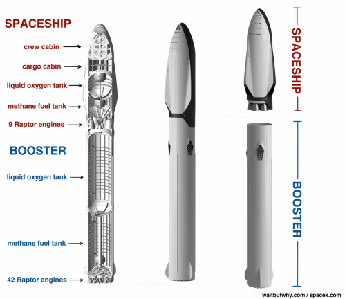 small resolution of mars rocket diagram