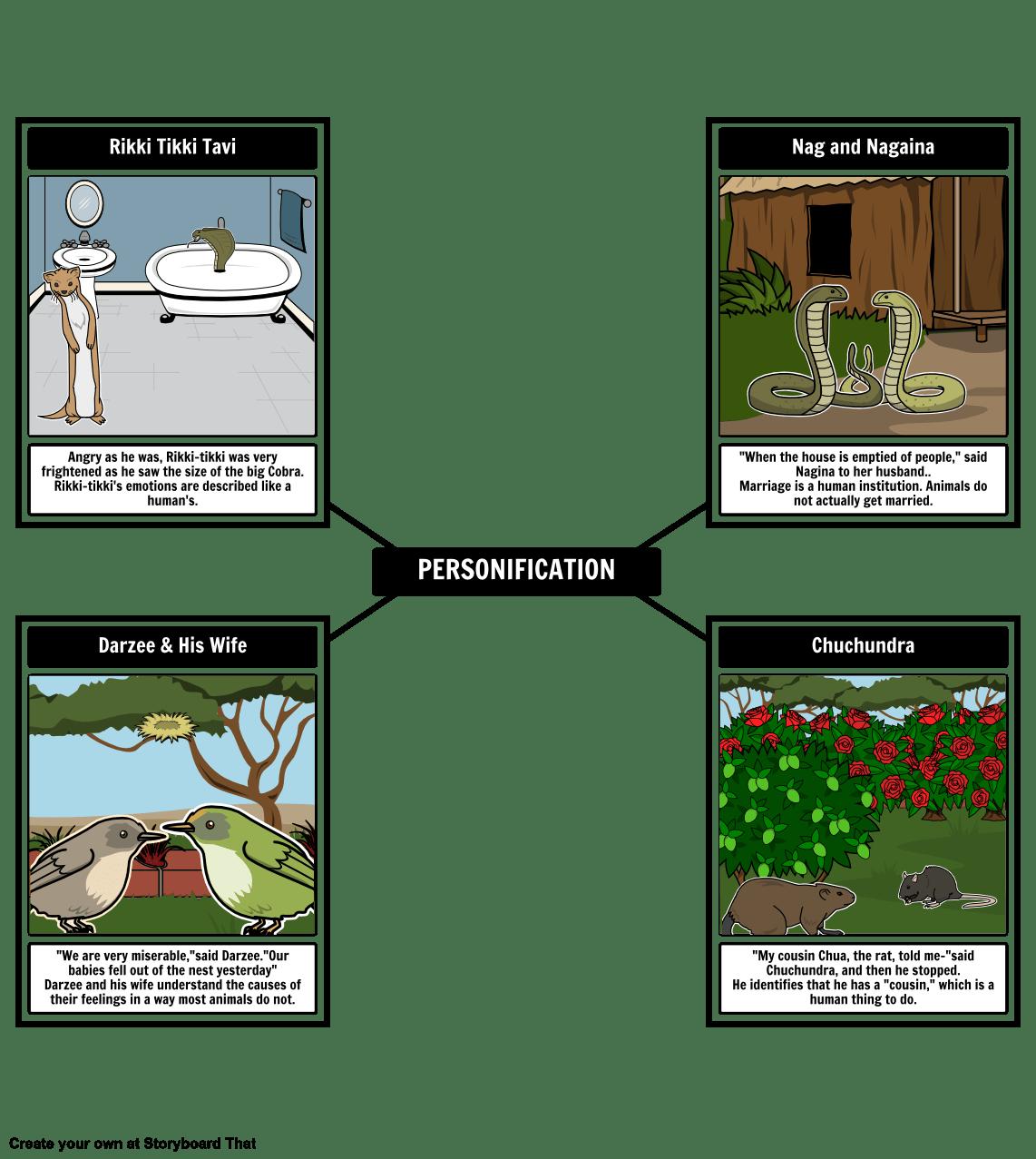 Rikki Tikki Tavi By Rudyard Kipling