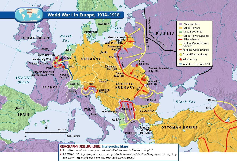 Europe World War 1