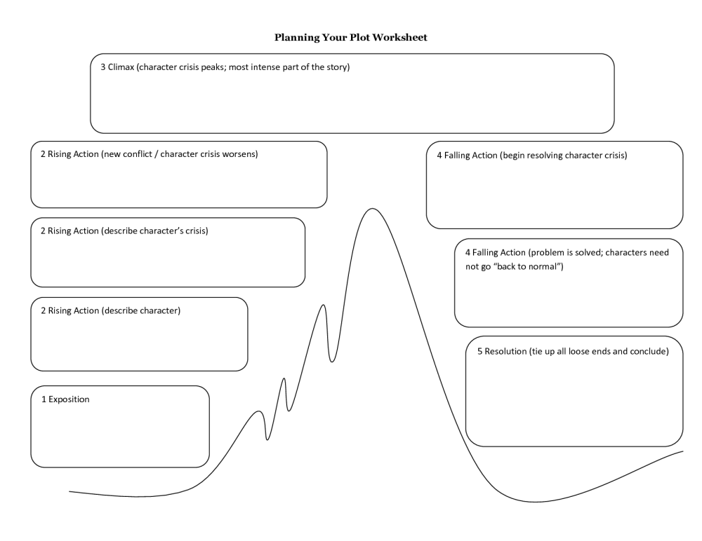 medium resolution of Story Conflict And Resolution Worksheet   Printable Worksheets and  Activities for Teachers