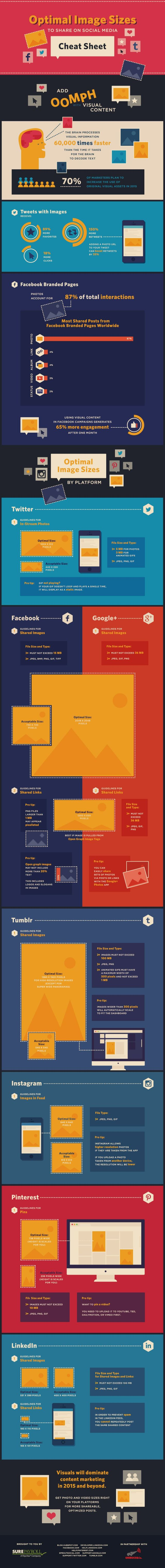 Optimal Image Sizes to Share on Social Media Cheat Sheet #infographic