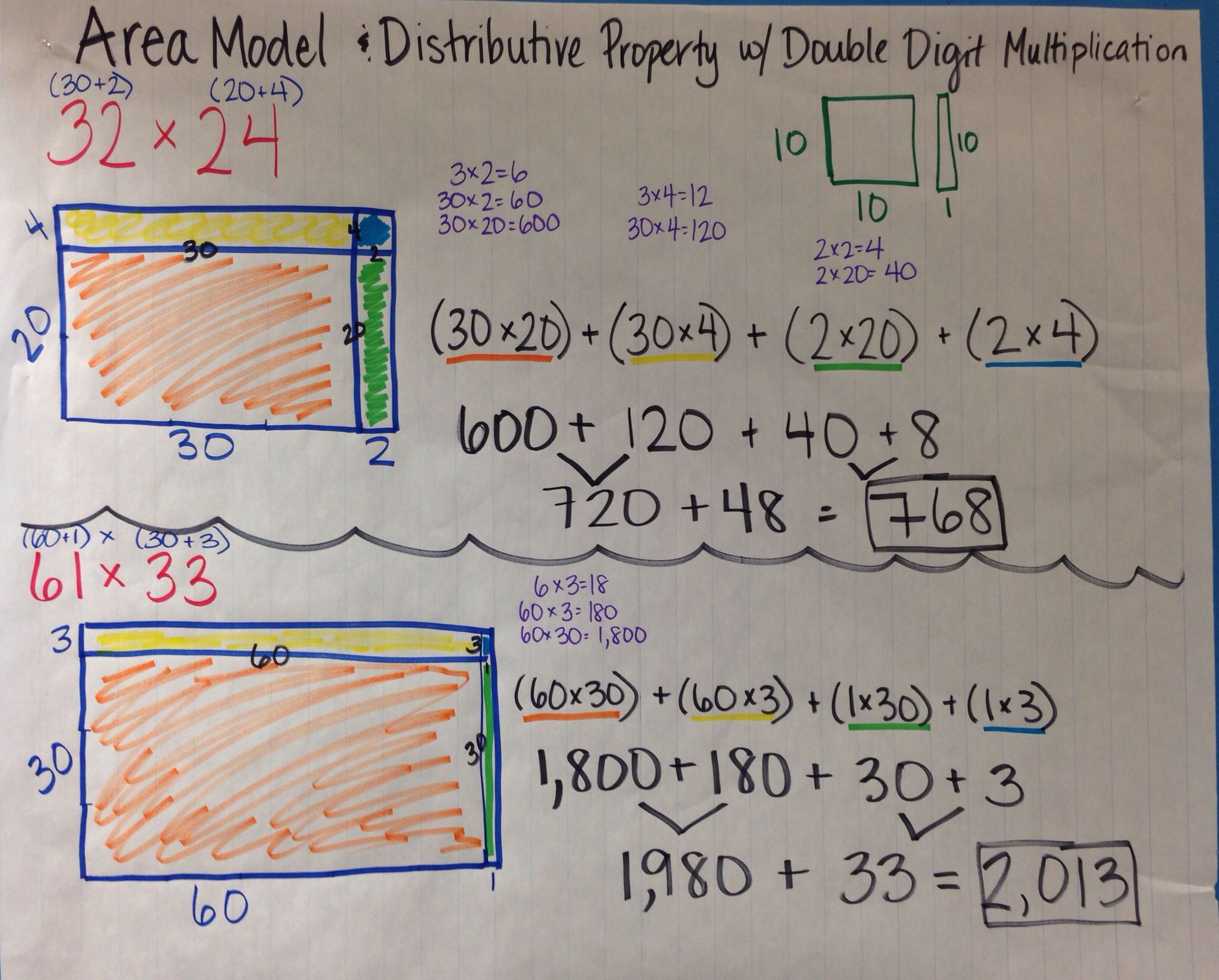 Area Model And Distributive Property With Double Digit Multiplication