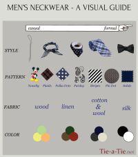 Types Of Ties For Men | www.pixshark.com - Images ...