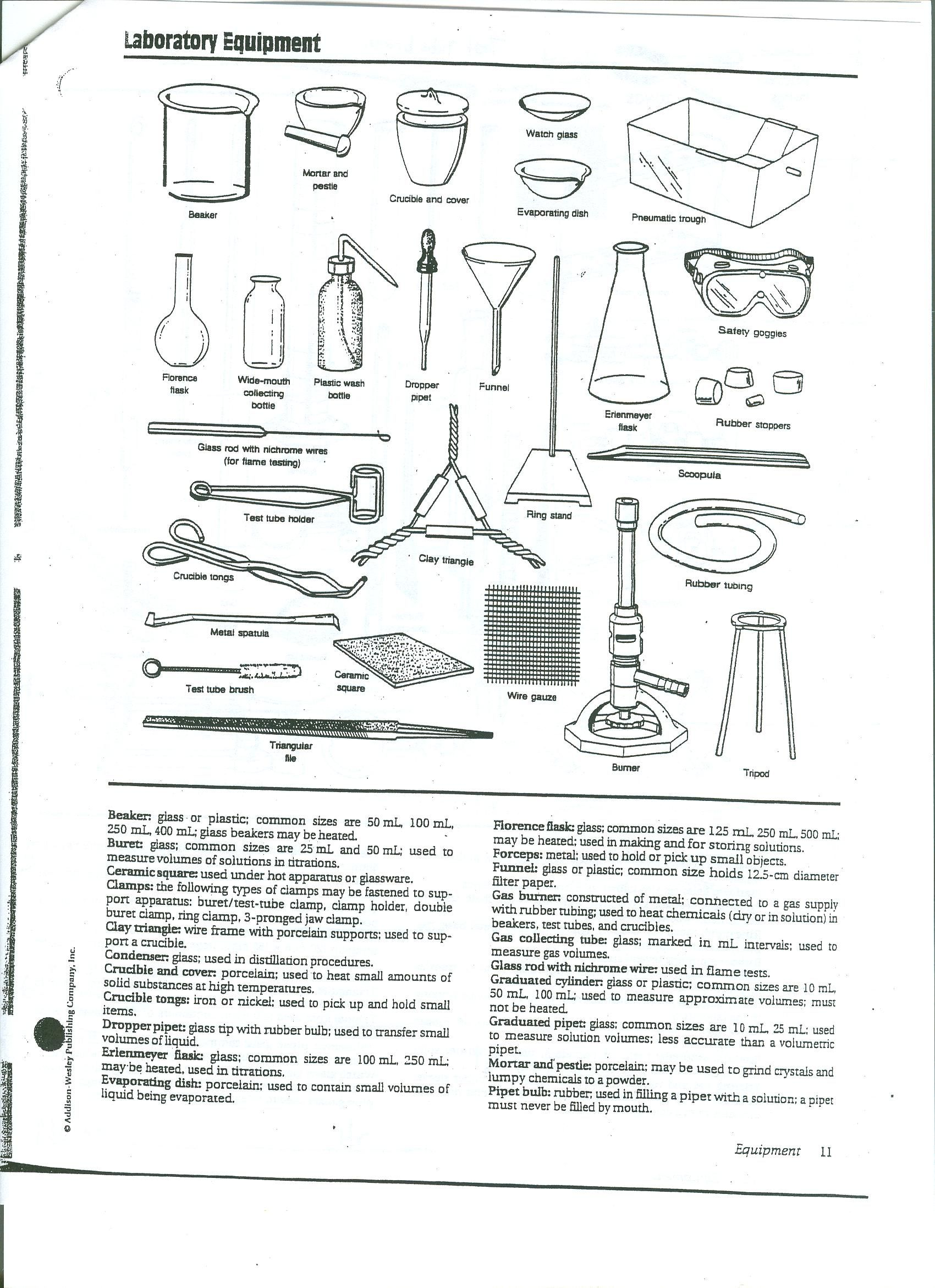 Lab Equipment Worksheet Chart