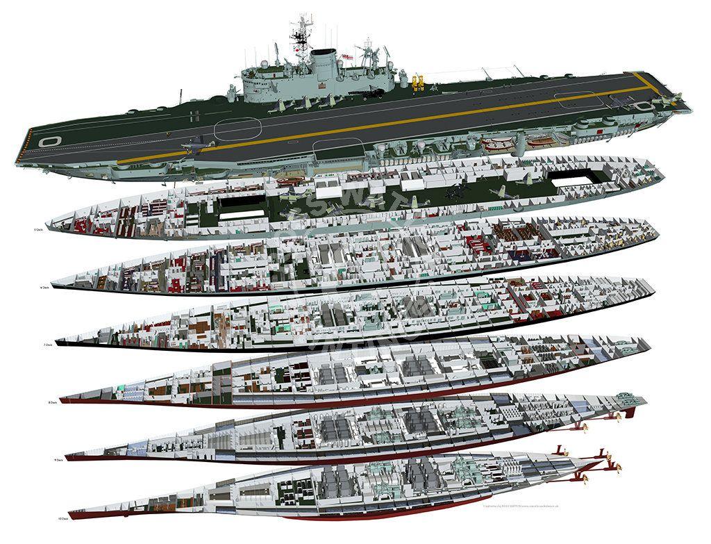 aircraft carrier diagram speaker wire for car audio hms ark royal cutaway below 4 deck ship schematics