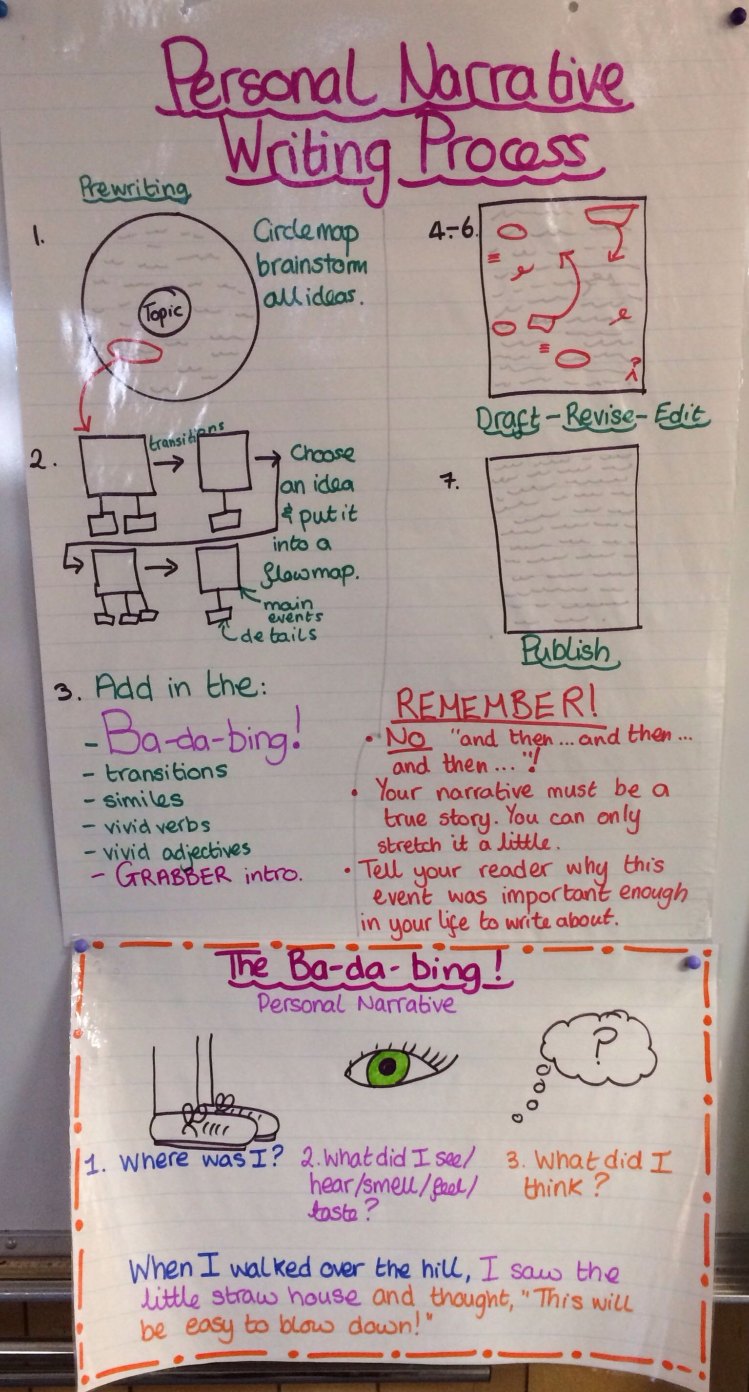 4th Grade Personal Narrative Steps