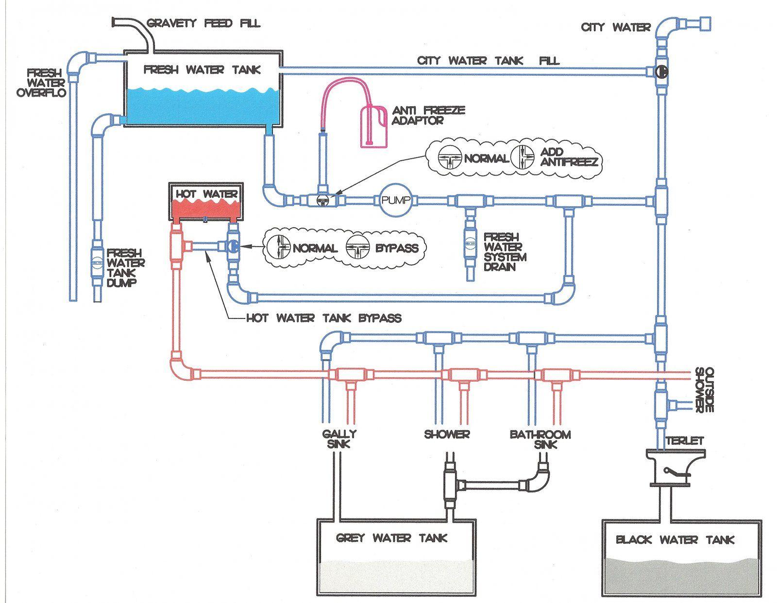 hight resolution of rv construction schematics wiring diagram blog rv construction schematics