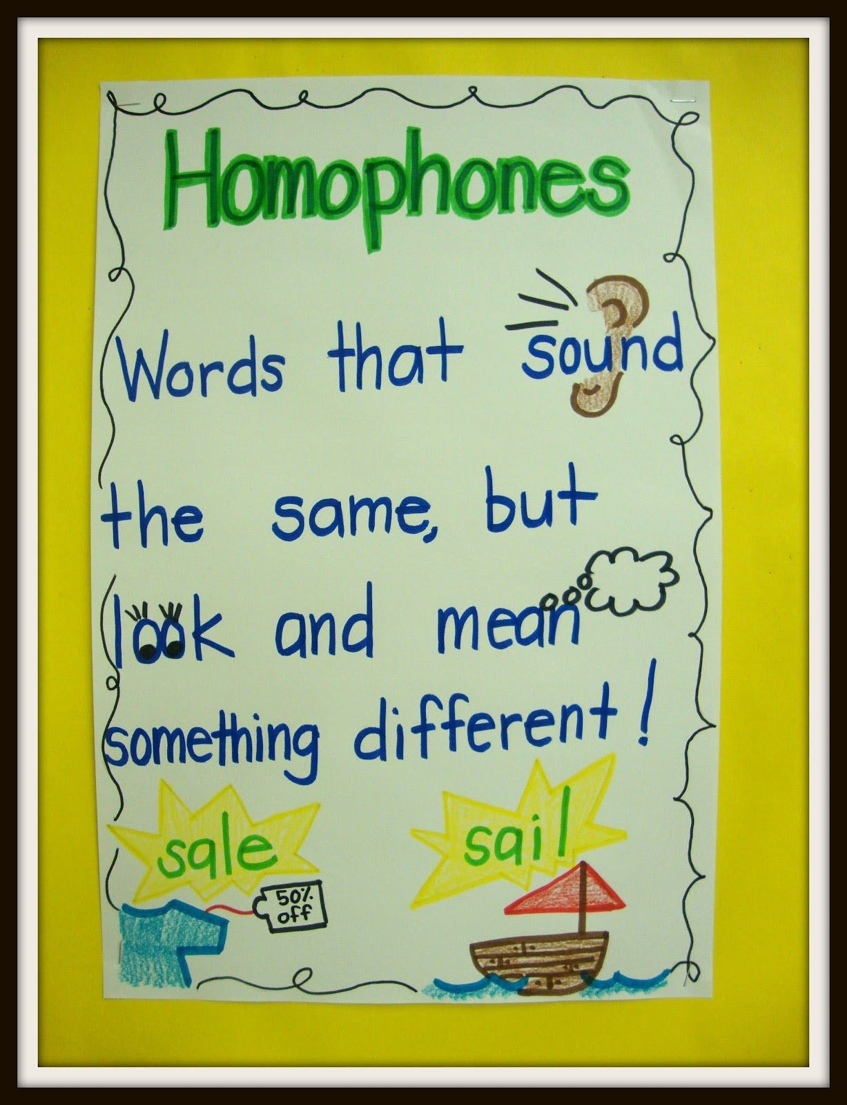 Homophones Anchor Chart Today In First Grade Printable