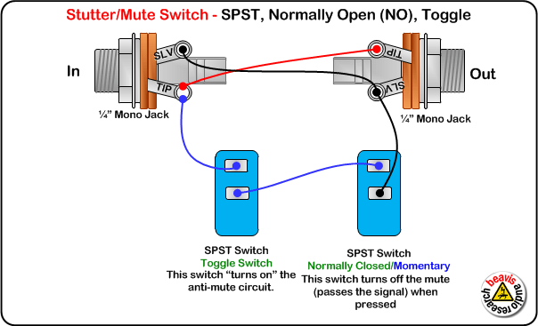 free wiring diagram light symbol spst data schema toggle switch for you u2022 scsi