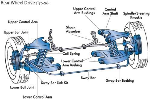 Pinion And Dodge Dakota Diagram Rack