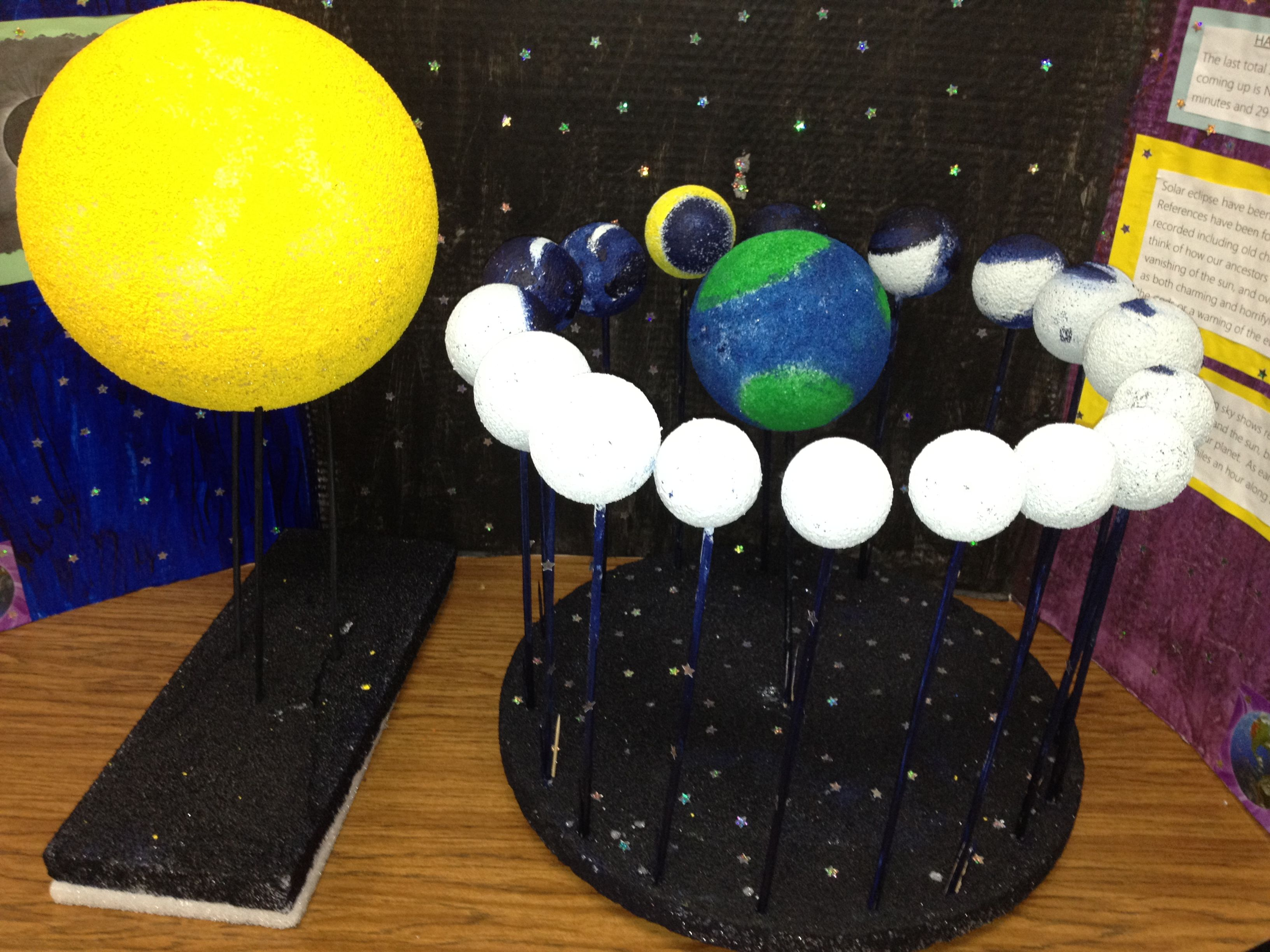 A Solar Eclipse Science Fair Project