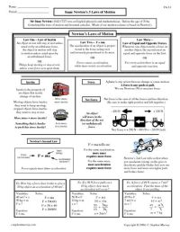 newton's laws of energy worksheet - Google Search | 7 ...